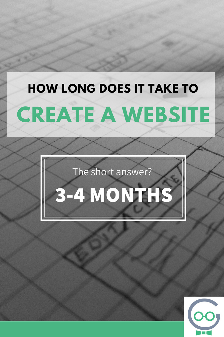 How Long does it take to create a website