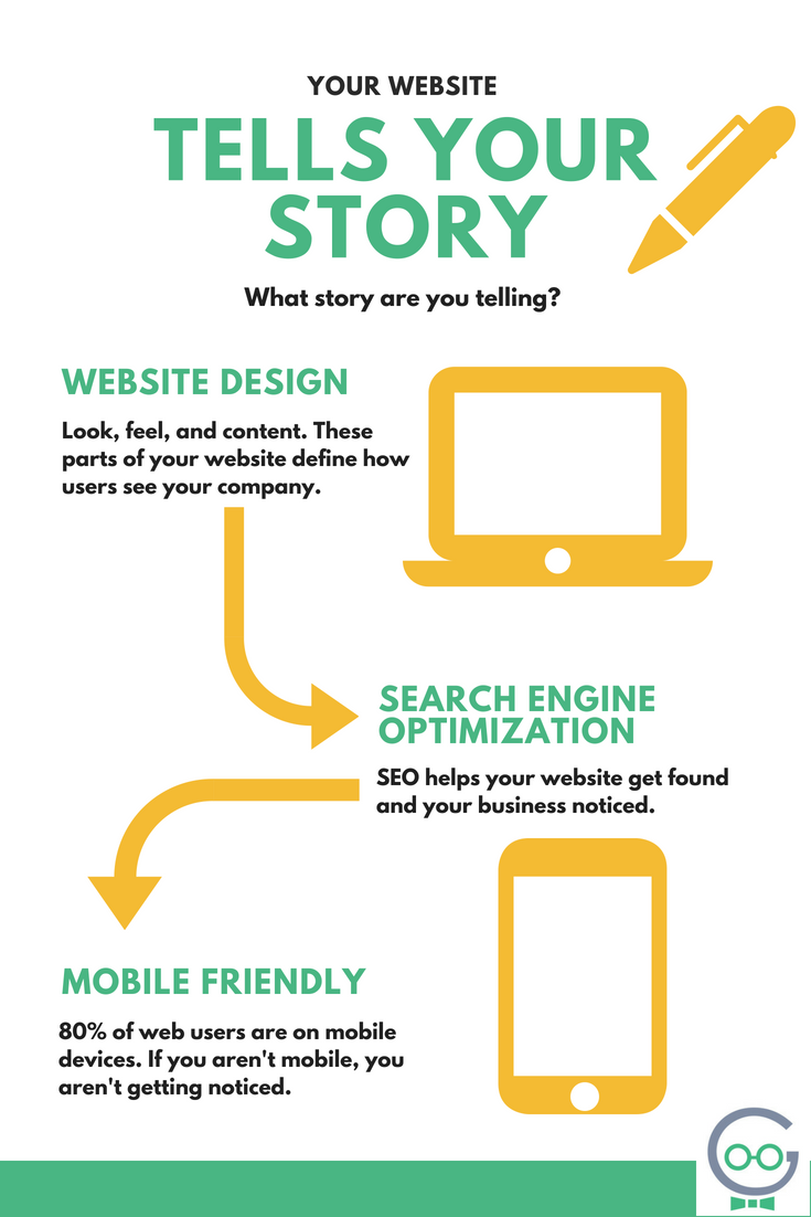 Tell your website story