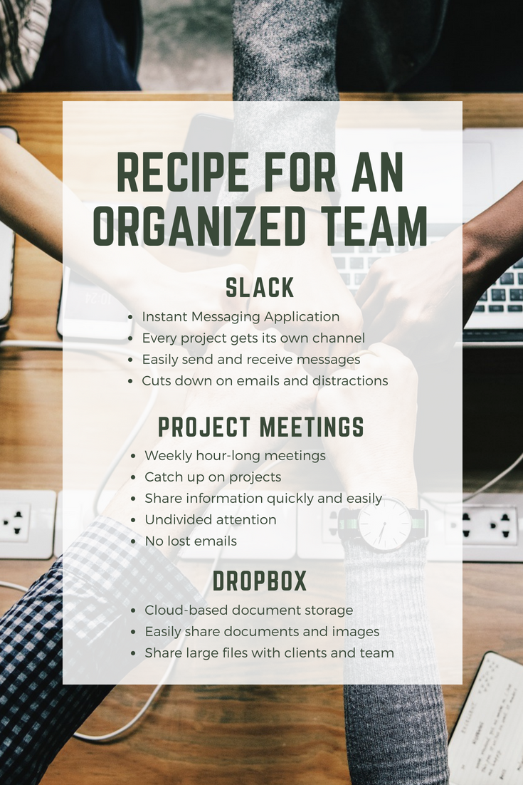 Recipe for an organized team