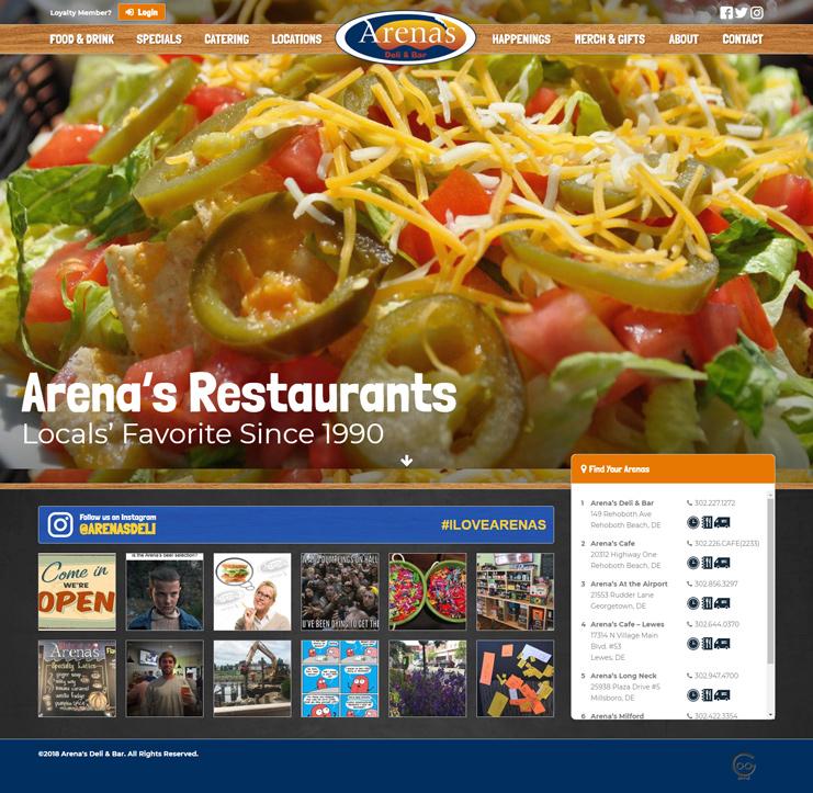 Arena's Deli and Bar