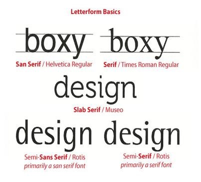 Font words basics