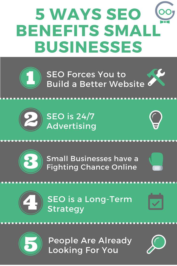 5 Ways SEO Benefits Small Businesses