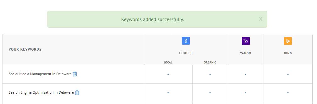 Successful Keywords